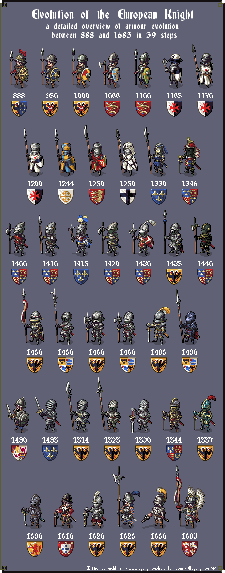 Evolution of the European Knight/pixelart